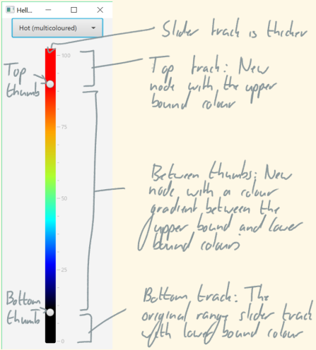 ColourSlider2
